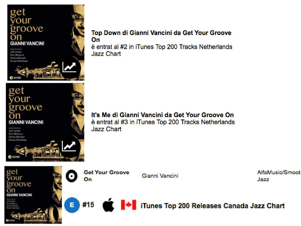 13 May Get Your Groove On The Netherlands Canada Top Jazz Charts